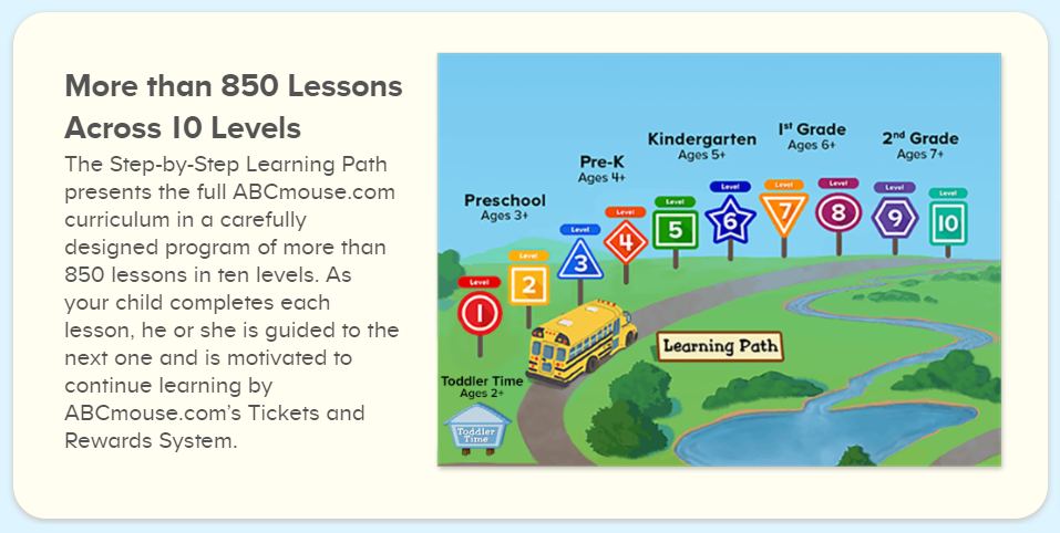 ABCmouse.com learning path