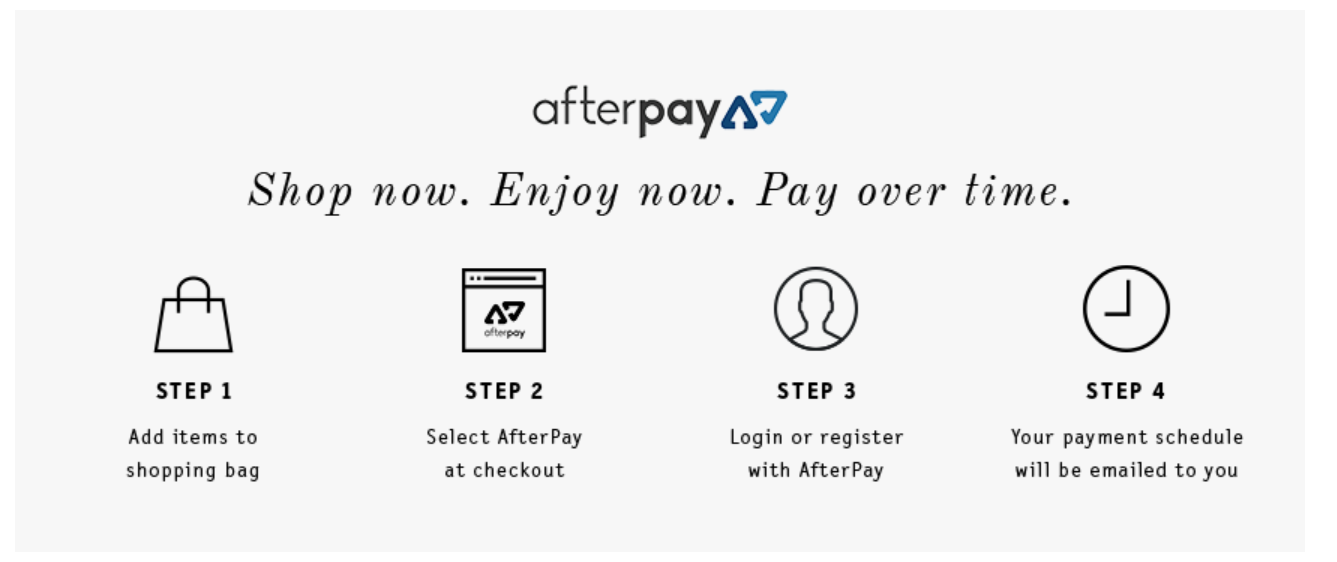 SB afterpay