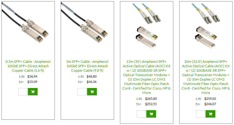 About Cables On Demand Sales