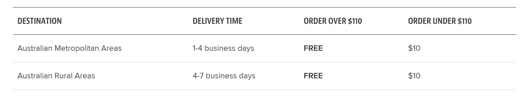 AU shipping