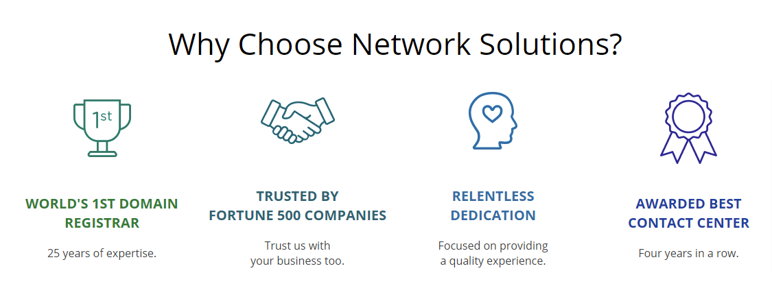 Network Solution about