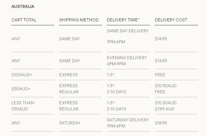 MESHKI shipping to Australia