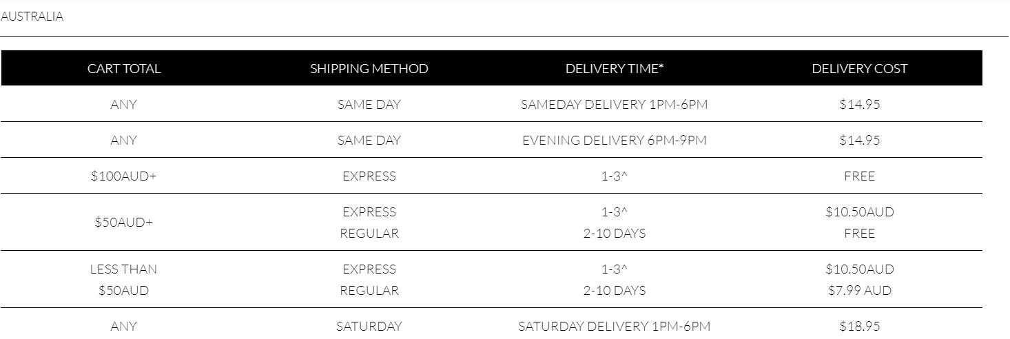 Delivery & Shipping At MESHKI