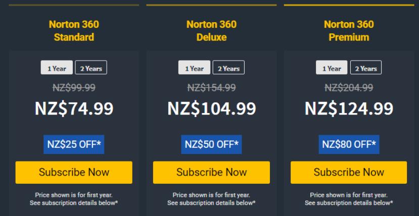 Norton 360 Comprehensive Plans