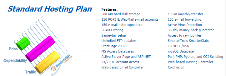 About Easy ASP Hosting Homepage