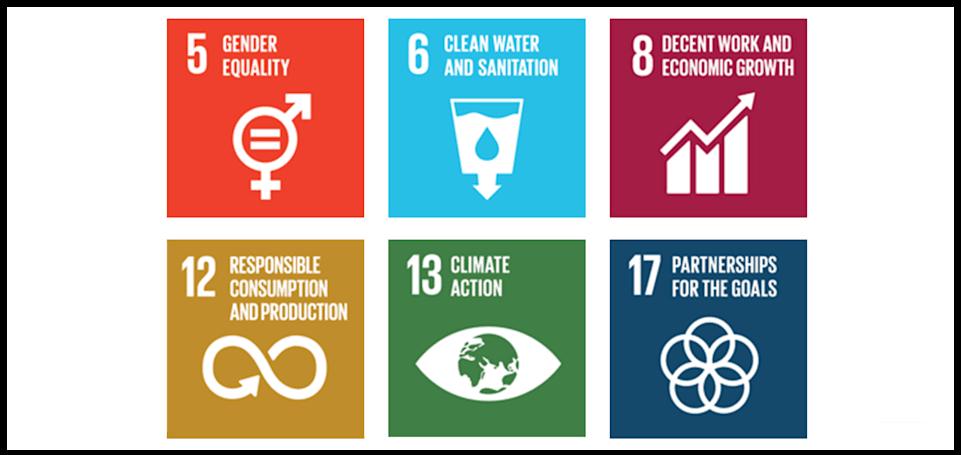 Sustainability 4