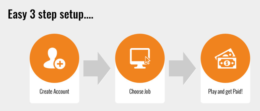 About Gaming Jobs Online Homepage