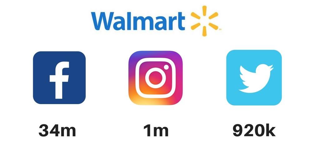 WalMart social media