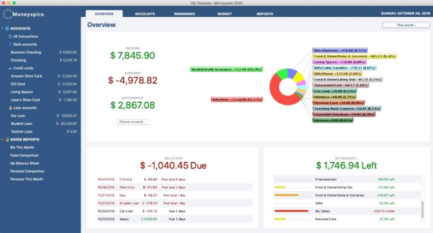 About Moneyspire Homepage