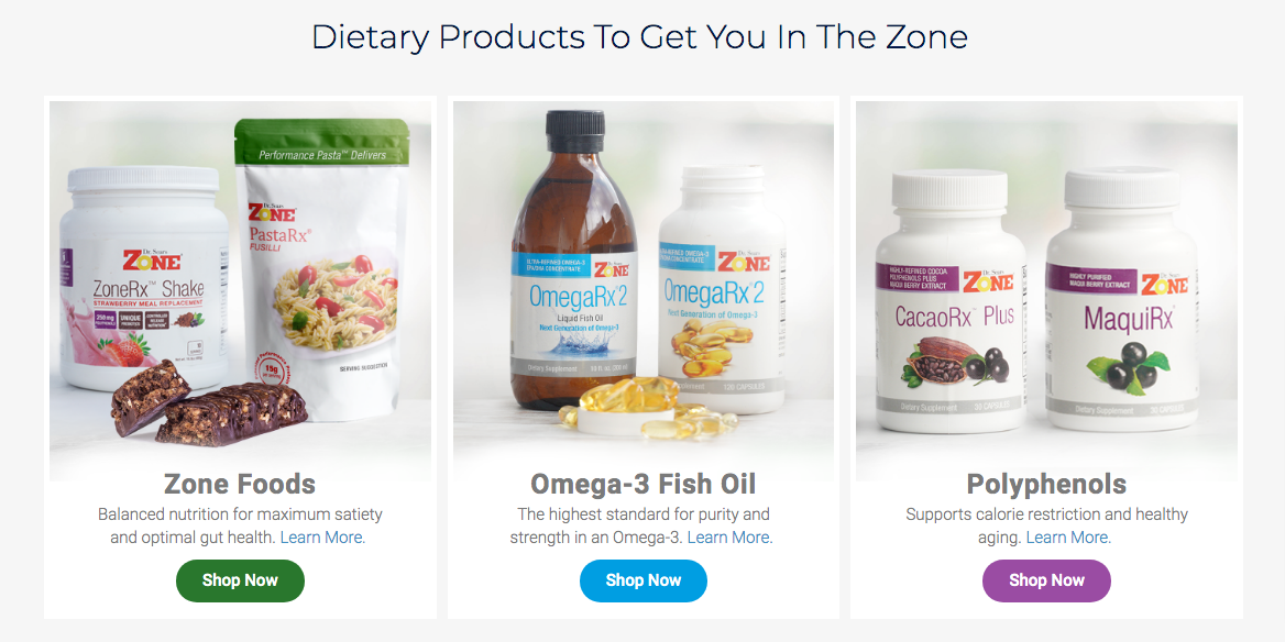 ZoneDiet About Us