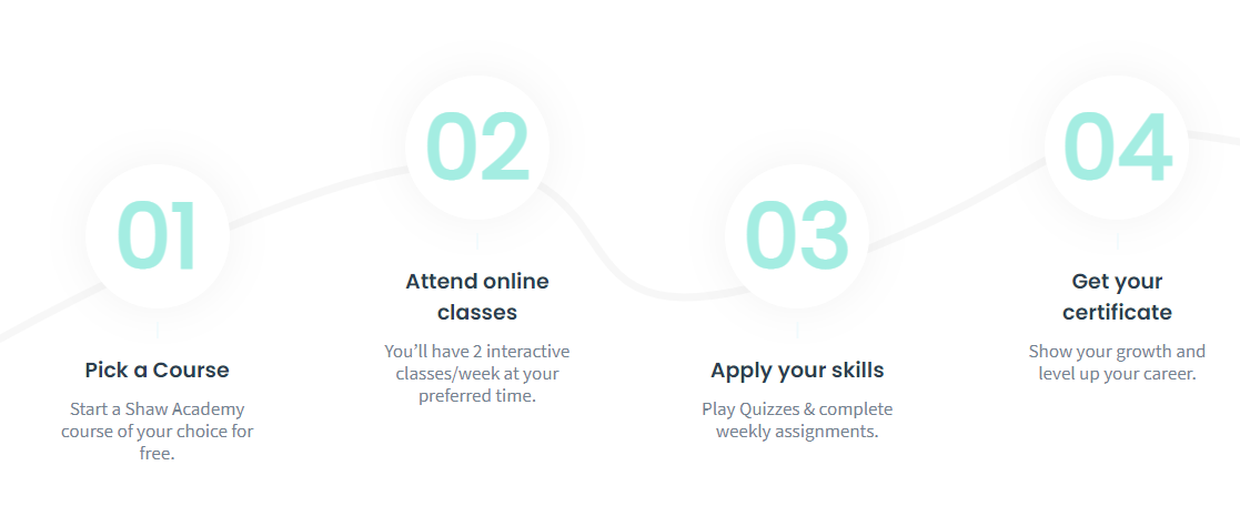 Shaw Academy Homepage