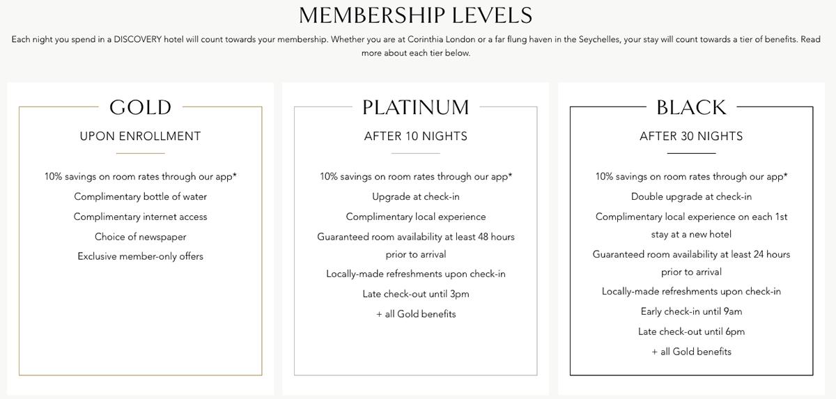 Corinthia Loyalty Program