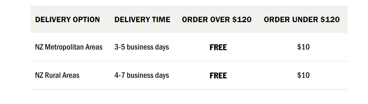 Vans delivery