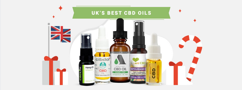 About CBD Shopy Homepage
