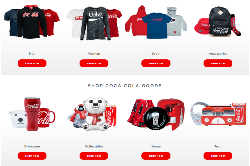 About Coke Store Sales