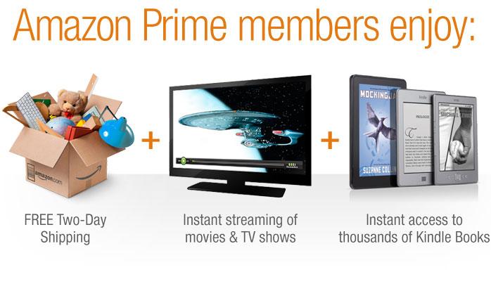 The benefits of Amazon Prime