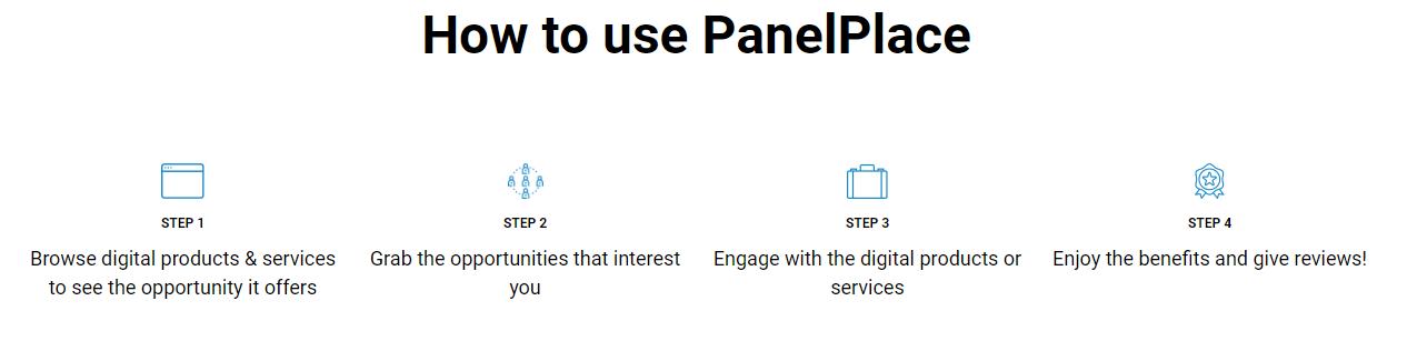 How do I use PanelPlace?