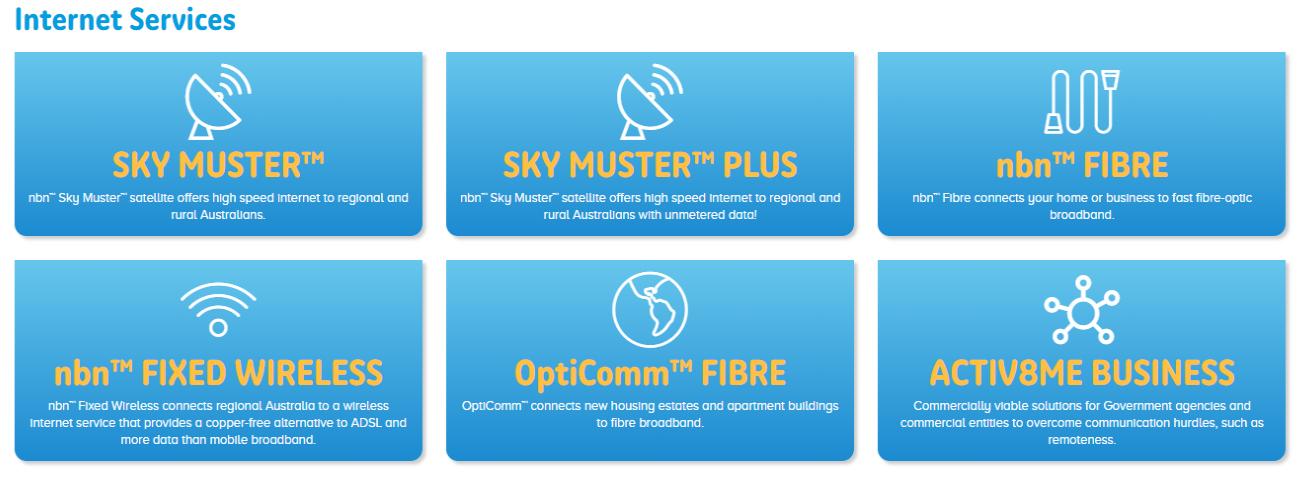 Internet Services activ8me Offer