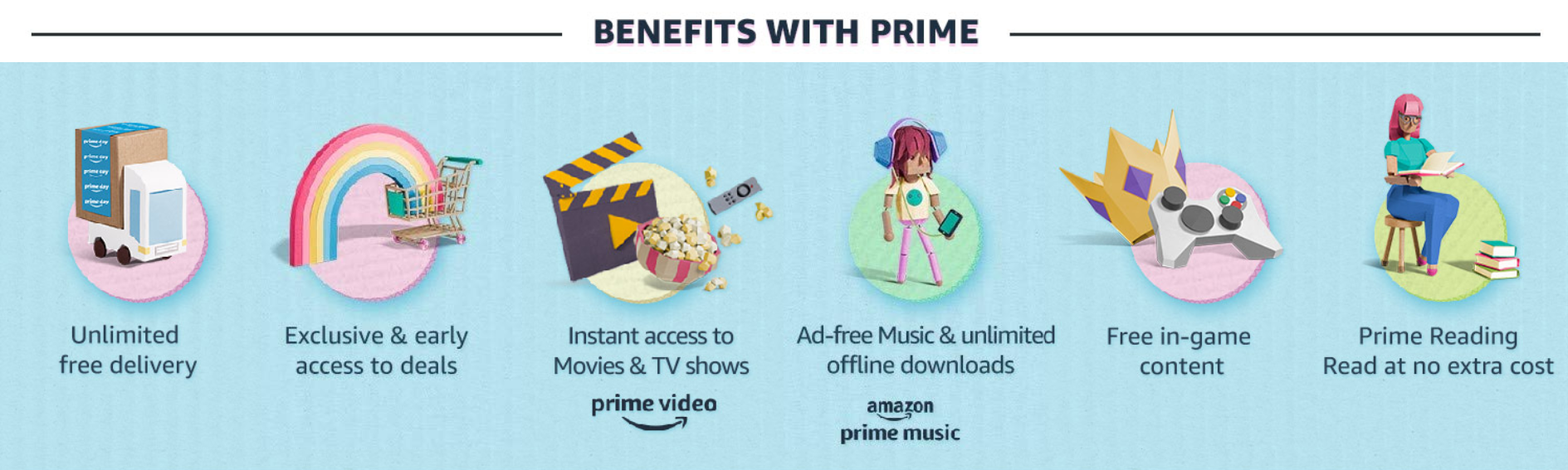 About Amazon prime