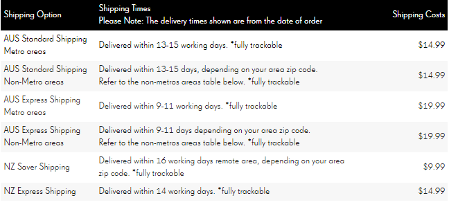 PrettyLittleThing Shipping Timing
