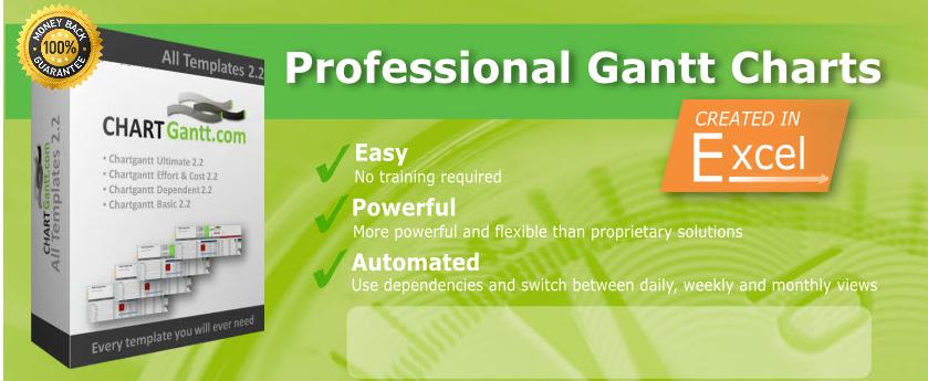 About Chart Gantt Homepage