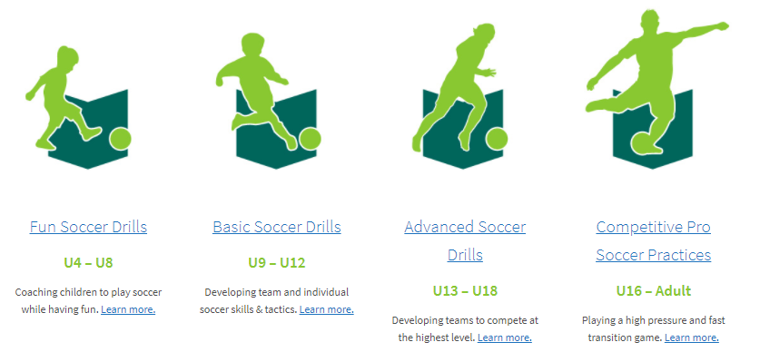 About Soccer Practice Books Homepage