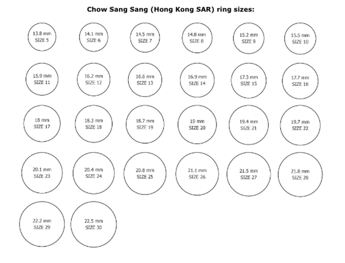 Chow Sang Sang Ring Size Guide 2
