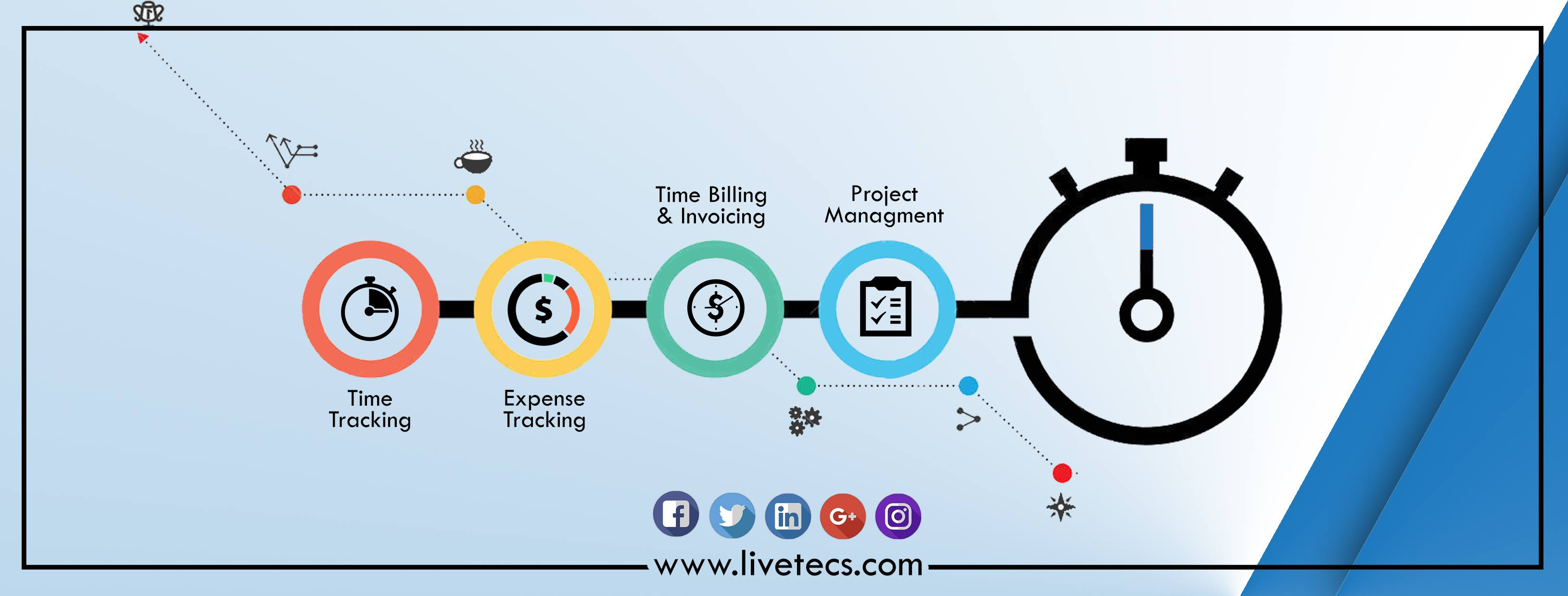About Livetecs Homepage