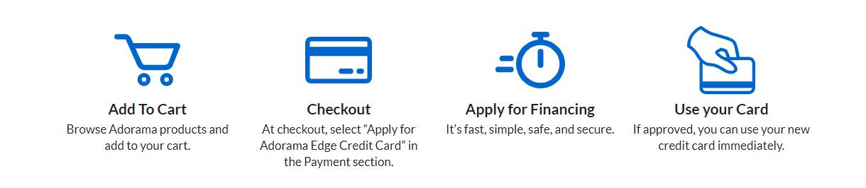 Adorama credit card
