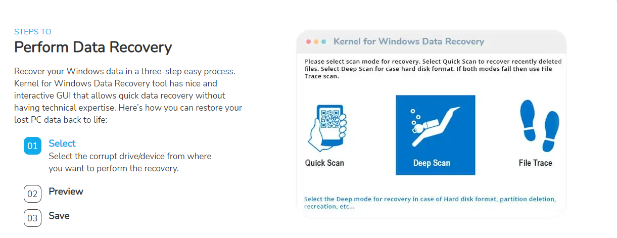 Kernel Windows data