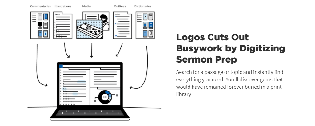 About Logos Homepage